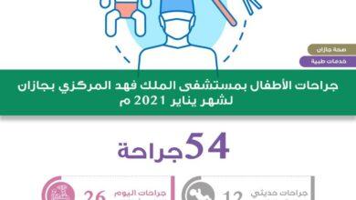 Photo of إجراء 54 جراحة أطفال في مستشفى الملك فهد المركزي بجازان