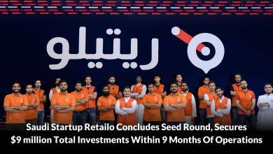 Photo of منصة Retailo تختتم جولتها الاستثمارية التأسيسية بجمع أكثر من 33 مليون ريال كاستثمارات إجمالية