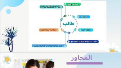 "Photo of ""ارتقاء"" بتعليم مكة تنظم الجلسات التثقيفية بعنوان ""أبناؤنا والفهم القرائي"""